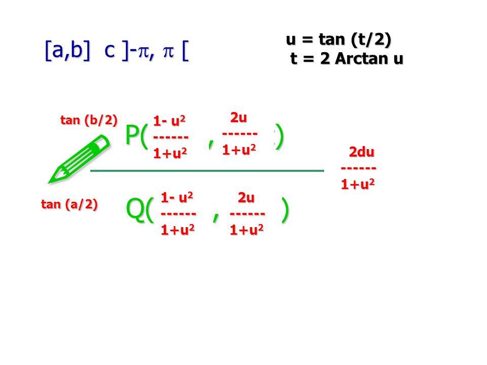 ! P(cos t, sin t) dt Q(cos t, sin t) [a,b] c ]-p, p [ u = tan (t/2)